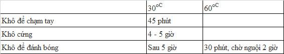 thời gian khô dầu bóng 9905